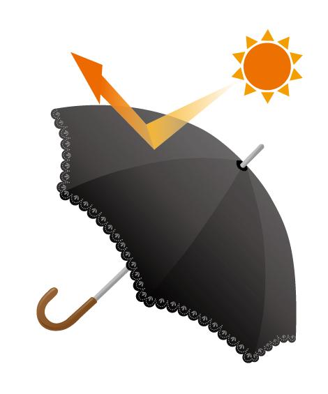 黒の日傘のイメージ画像